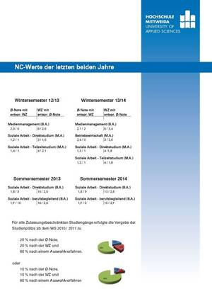 Studium zugangsvoraussetzungen for Management studium nc